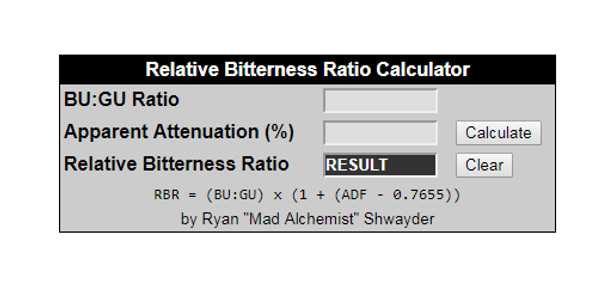 RELATIVE BITTERNESS RATIO (RBR)